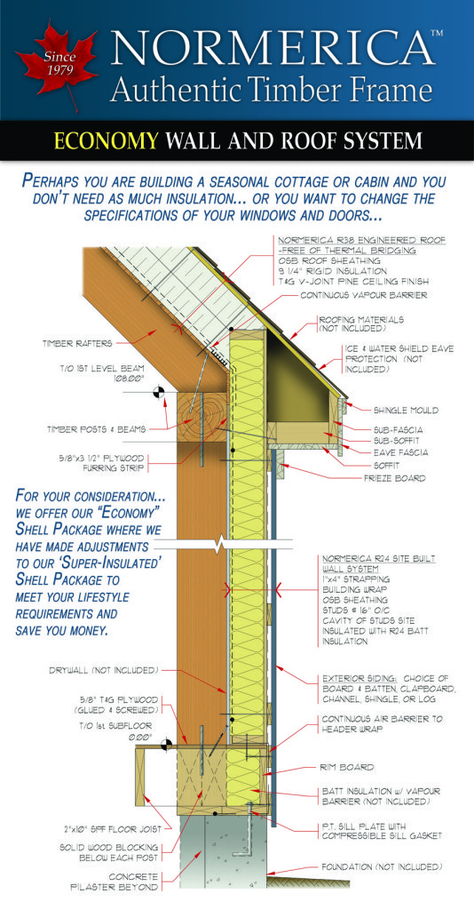 The Super Insulated Wall System